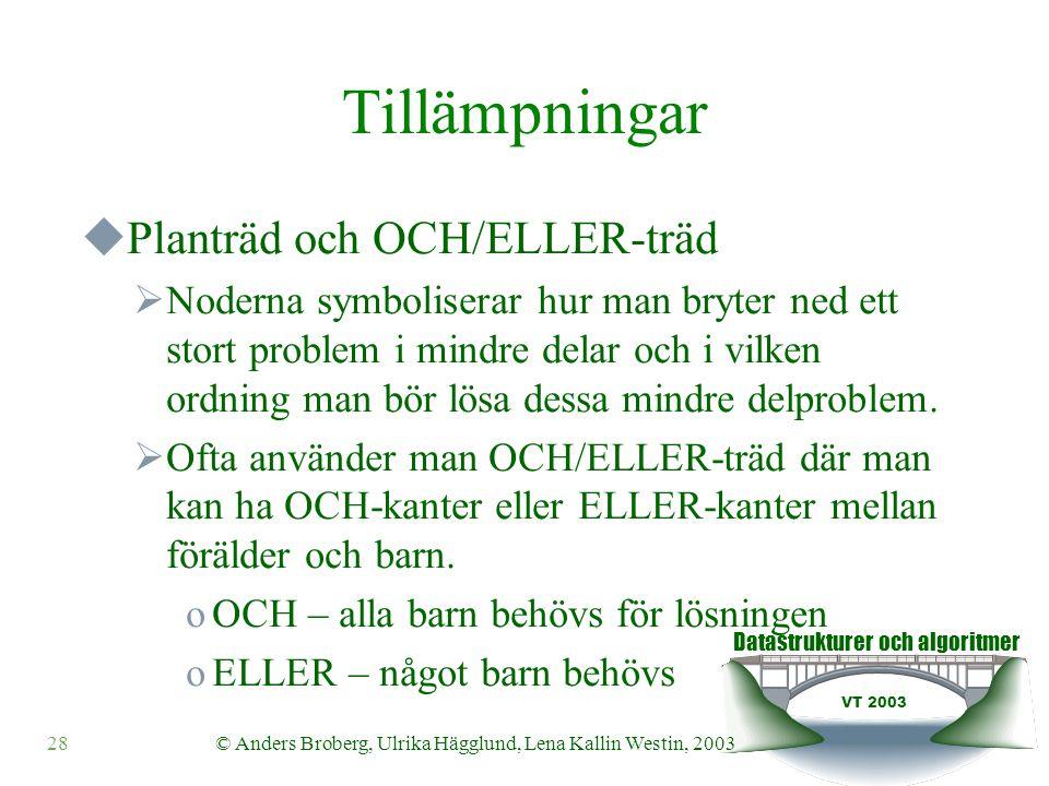 Datastrukturer och algoritmer VT 2003 28© Anders Broberg, Ulrika Hägglund, Lena Kallin Westin, 2003 Tillämpningar  Planträd och OCH/ELLER-träd  Noderna symboliserar hur man bryter ned ett stort problem i mindre delar och i vilken ordning man bör lösa dessa mindre delproblem.