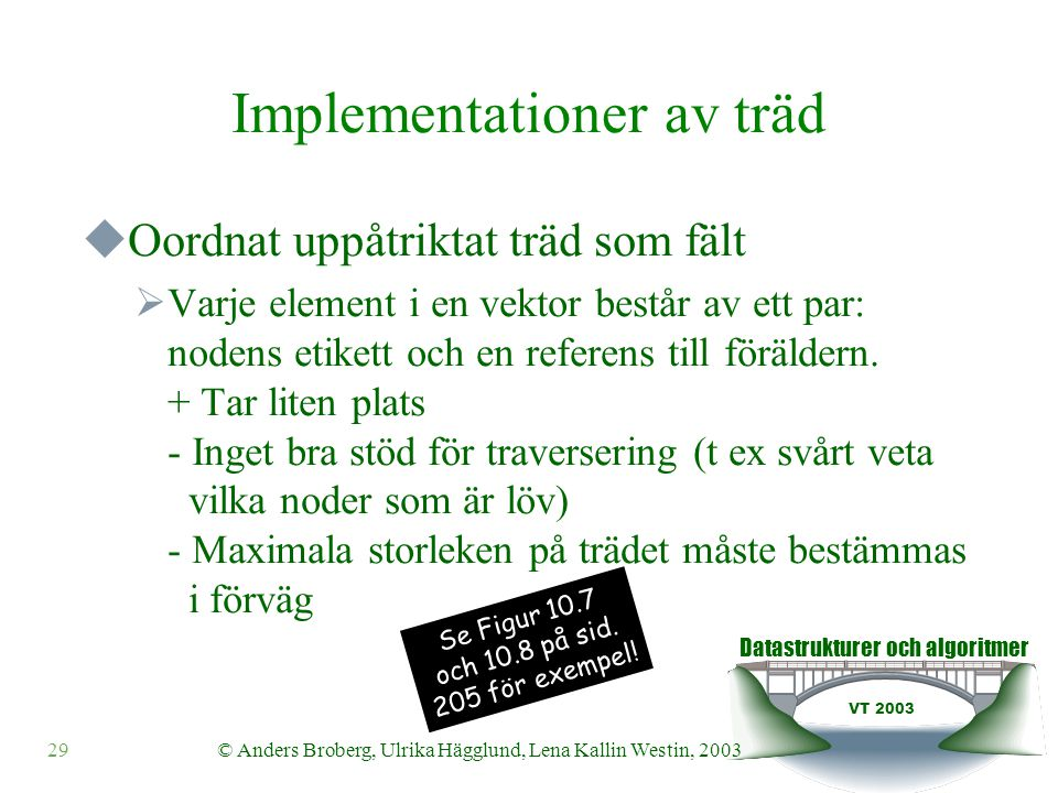 Datastrukturer och algoritmer VT 2003 29© Anders Broberg, Ulrika Hägglund, Lena Kallin Westin, 2003 Implementationer av träd  Oordnat uppåtriktat träd som fält  Varje element i en vektor består av ett par: nodens etikett och en referens till föräldern.