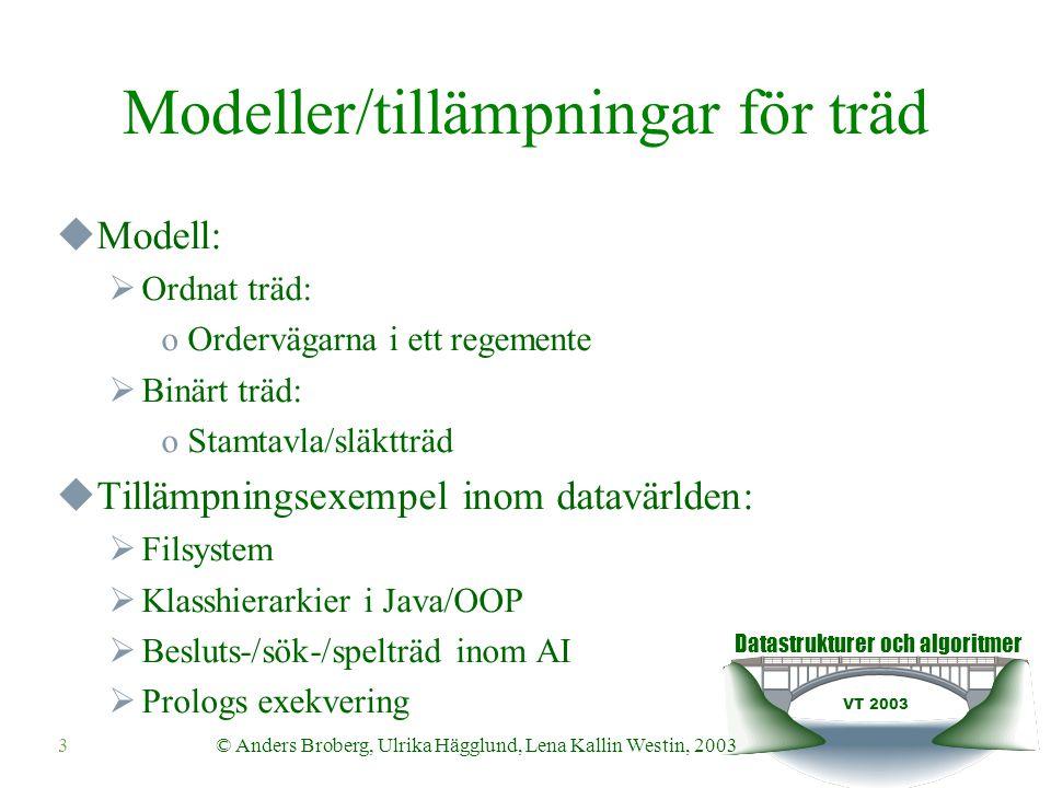 Datastrukturer och algoritmer VT 2003 3© Anders Broberg, Ulrika Hägglund, Lena Kallin Westin, 2003 Modeller/tillämpningar för träd  Modell:  Ordnat träd: oOrdervägarna i ett regemente  Binärt träd: oStamtavla/släktträd  Tillämpningsexempel inom datavärlden:  Filsystem  Klasshierarkier i Java/OOP  Besluts-/sök-/spelträd inom AI  Prologs exekvering