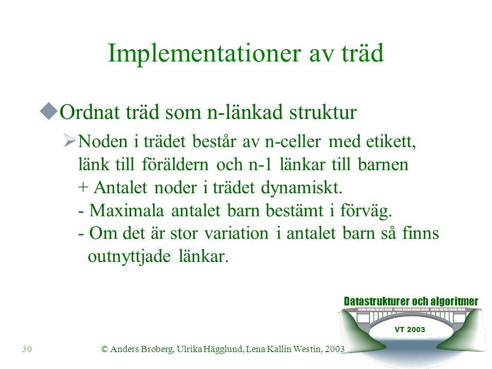 Datastrukturer och algoritmer VT 2003 30© Anders Broberg, Ulrika Hägglund, Lena Kallin Westin, 2003 Implementationer av träd  Ordnat träd som n-länkad struktur  Noden i trädet består av n-celler med etikett, länk till föräldern och n-1 länkar till barnen + Antalet noder i trädet dynamiskt.