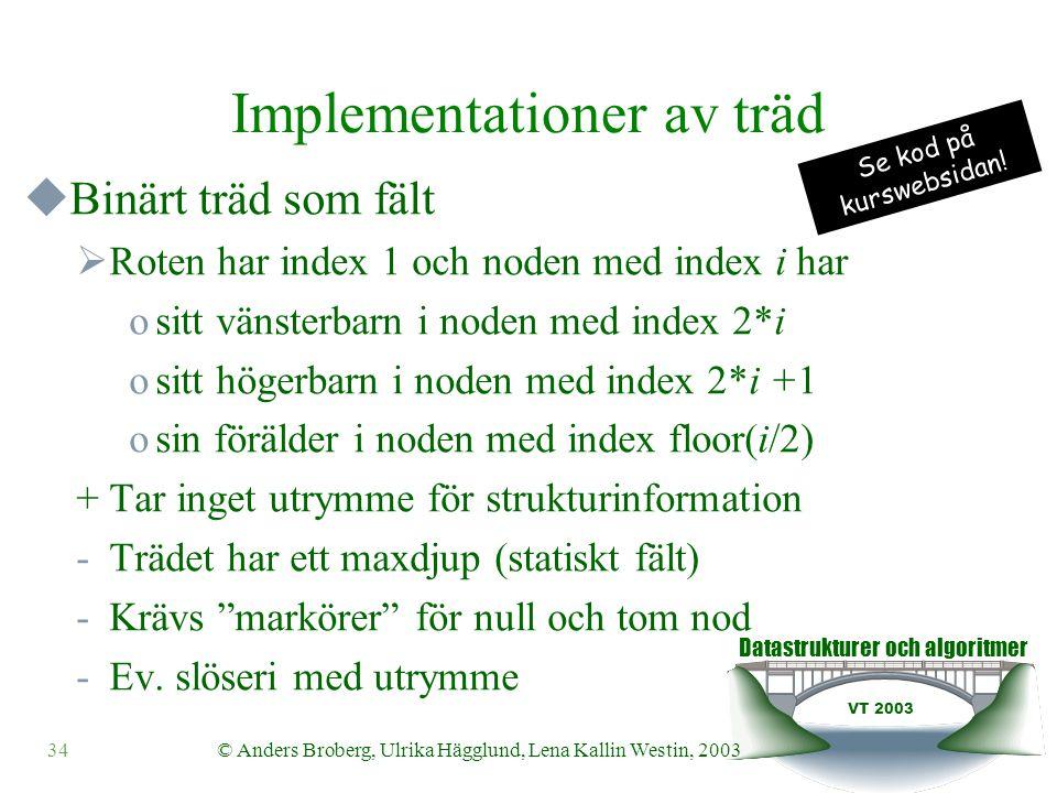 Datastrukturer och algoritmer VT 2003 34© Anders Broberg, Ulrika Hägglund, Lena Kallin Westin, 2003 Implementationer av träd  Binärt träd som fält  Roten har index 1 och noden med index i har ositt vänsterbarn i noden med index 2*i ositt högerbarn i noden med index 2*i +1 osin förälder i noden med index floor(i/2) + Tar inget utrymme för strukturinformation -Trädet har ett maxdjup (statiskt fält) -Krävs markörer för null och tom nod -Ev.