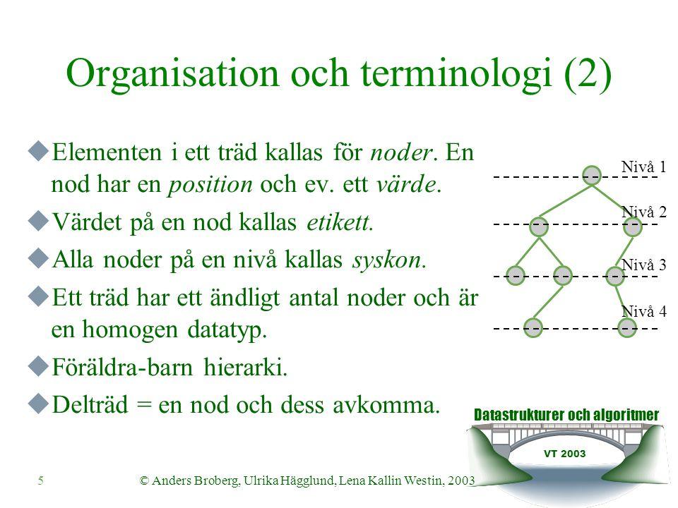 Datastrukturer och algoritmer VT 2003 5© Anders Broberg, Ulrika Hägglund, Lena Kallin Westin, 2003 Organisation och terminologi (2)  Elementen i ett träd kallas för noder.