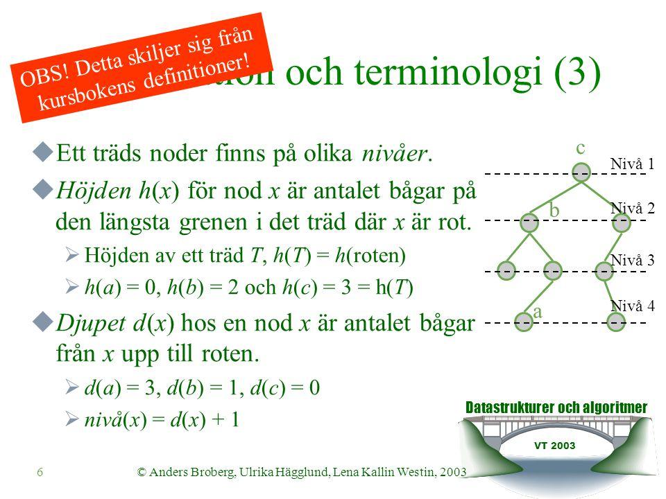 Datastrukturer och algoritmer VT 2003 6© Anders Broberg, Ulrika Hägglund, Lena Kallin Westin, 2003 Organisation och terminologi (3)  Ett träds noder finns på olika nivåer.