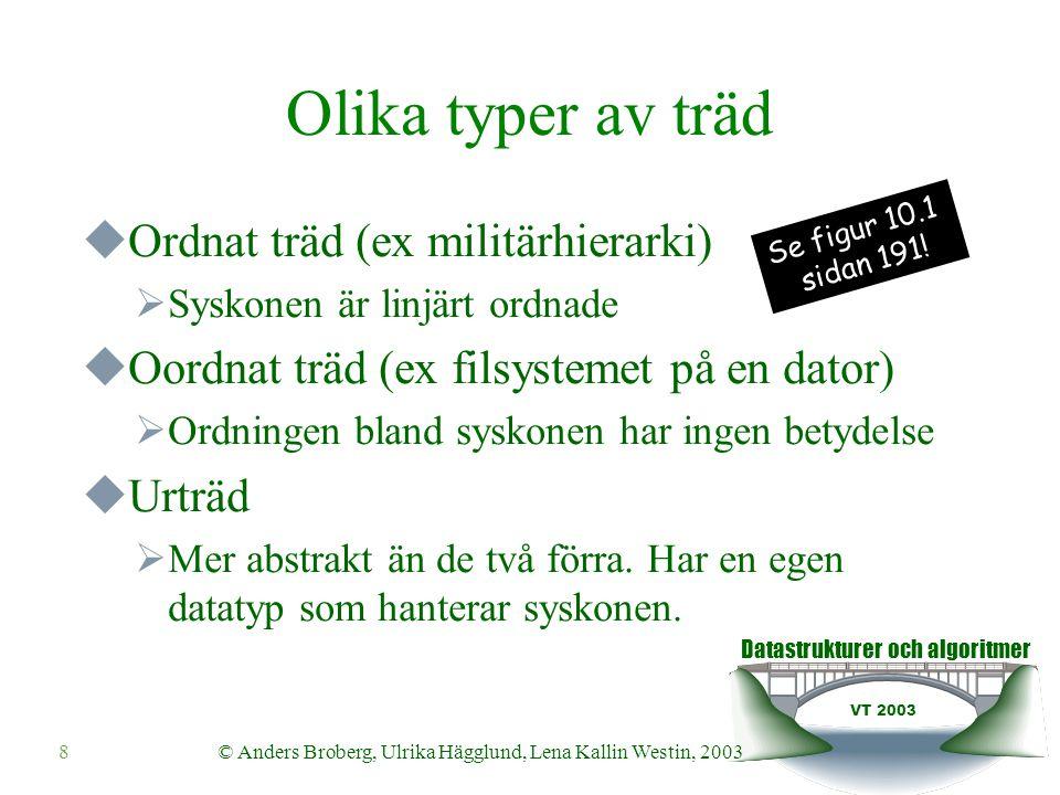Datastrukturer och algoritmer VT 2003 8© Anders Broberg, Ulrika Hägglund, Lena Kallin Westin, 2003 Olika typer av träd  Ordnat träd (ex militärhierarki)  Syskonen är linjärt ordnade  Oordnat träd (ex filsystemet på en dator)  Ordningen bland syskonen har ingen betydelse  Urträd  Mer abstrakt än de två förra.