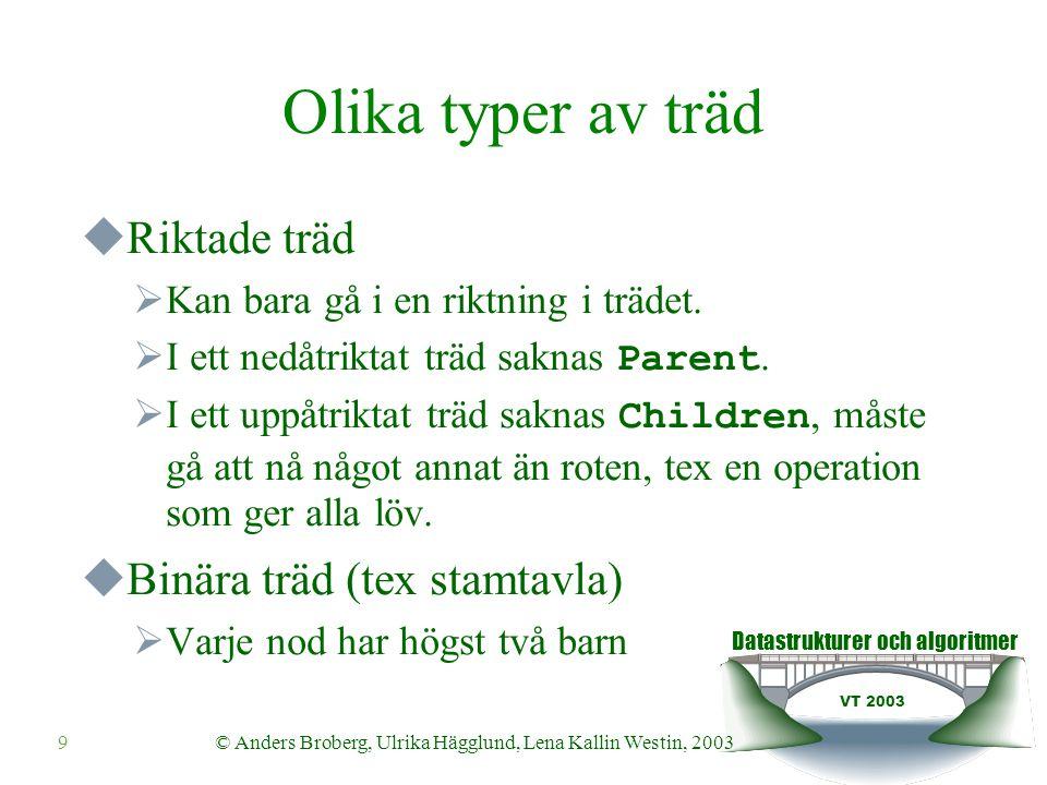 Datastrukturer och algoritmer VT 2003 9© Anders Broberg, Ulrika Hägglund, Lena Kallin Westin, 2003 Olika typer av träd  Riktade träd  Kan bara gå i en riktning i trädet.