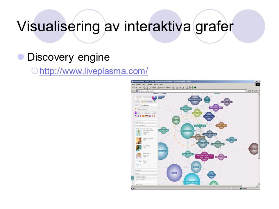 Visualisering av interaktiva grafer Discovery engine  http://www.liveplasma.com/ http://www.liveplasma.com/