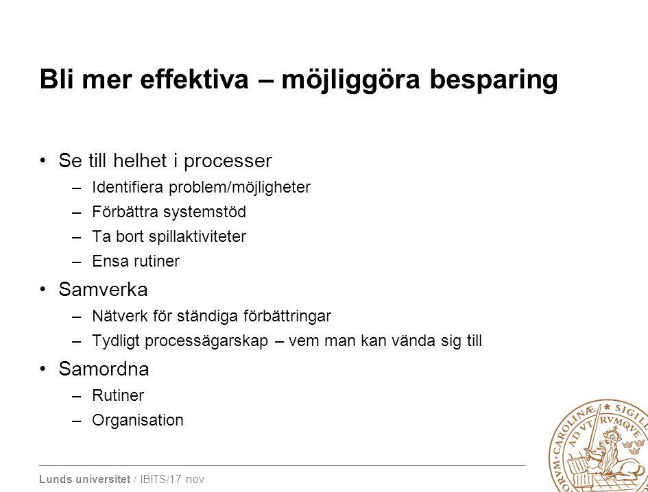 Lunds universitet / IBITS/17 nov Bli mer effektiva – möjliggöra besparing Se till helhet i processer –Identifiera problem/möjligheter –Förbättra syste