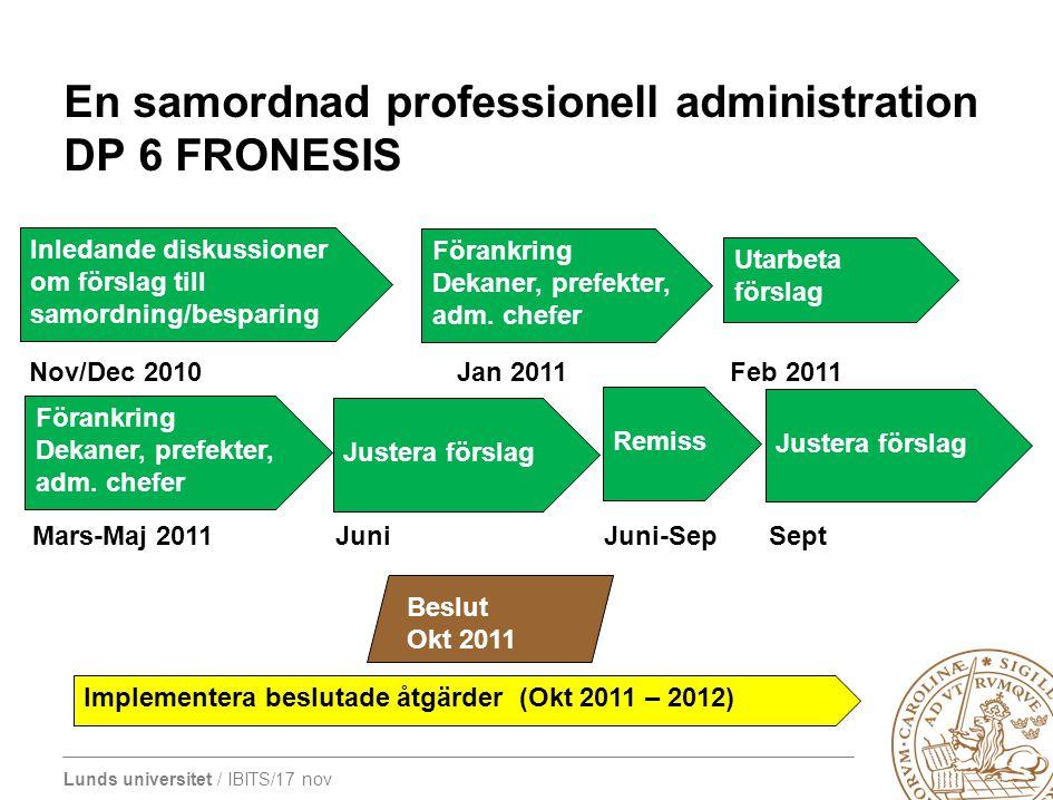 Lunds universitet / IBITS/17 nov En samordnad professionell administration DP 6 FRONESIS Inledande diskussioner om förslag till samordning/besparing F