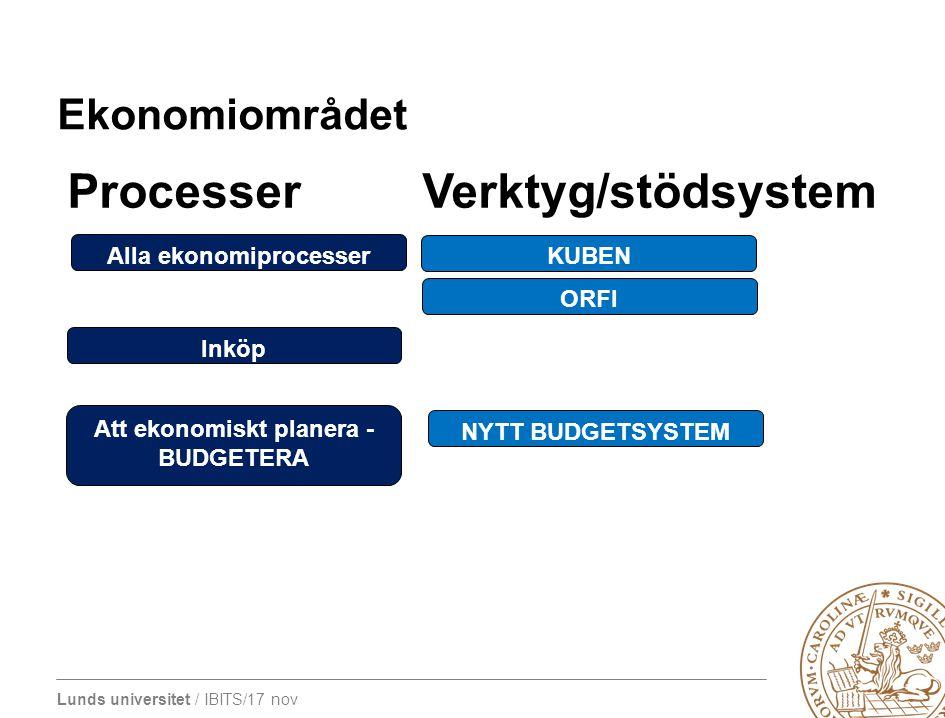 Lunds universitet / IBITS/17 nov Ekonomiområdet Processer Verktyg/stödsystem Alla ekonomiprocesser Inköp Att ekonomiskt planera - BUDGETERA ORFI NYTT