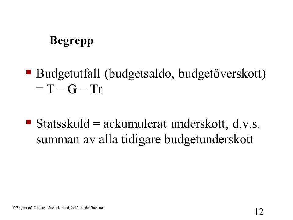 © Fregert och Jonung, Makroekonomi, 2010, Studentlitteratur 12 Begrepp  Budgetutfall (budgetsaldo, budgetöverskott) = T – G – Tr  Statsskuld = ackum