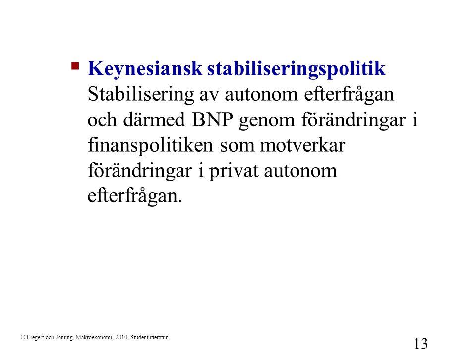 © Fregert och Jonung, Makroekonomi, 2010, Studentlitteratur 13  Keynesiansk stabiliseringspolitik Stabilisering av autonom efterfrågan och därmed BNP