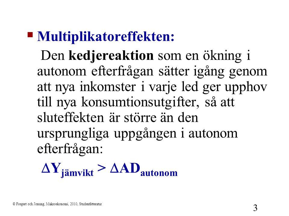 © Fregert och Jonung, Makroekonomi, 2010, Studentlitteratur 3  Multiplikatoreffekten: Den kedjereaktion som en ökning i autonom efterfrågan sätter ig