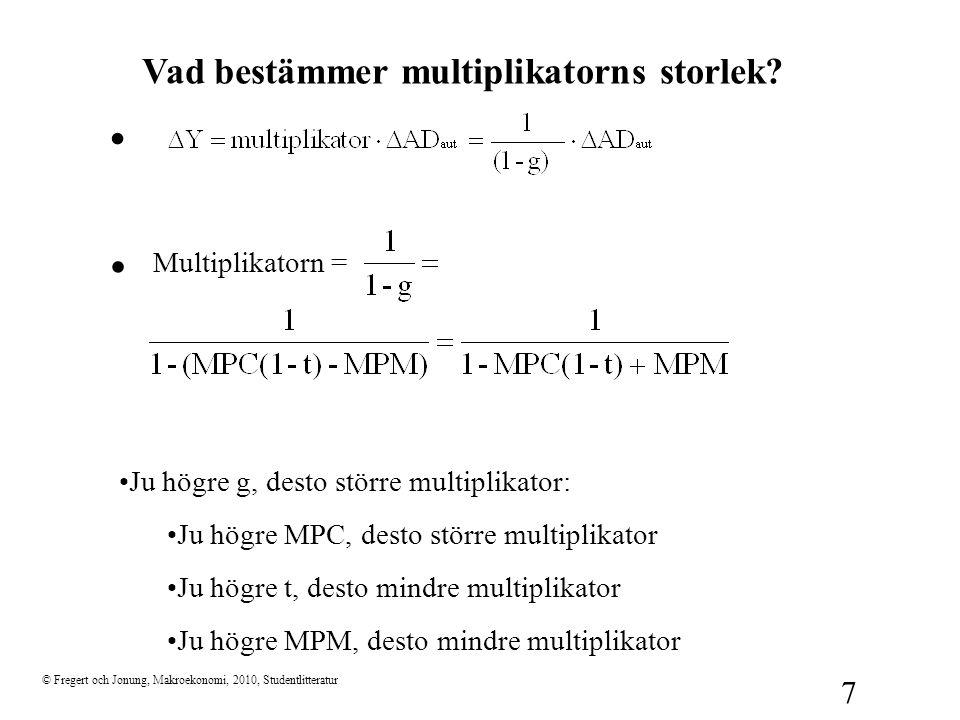 © Fregert och Jonung, Makroekonomi, 2010, Studentlitteratur 8 Multiplikatorprocessen som kedjereaktion Antag att Y anpassar sig till AD inom varje period 0,8*10 = 8 8 4050 10 0,8*8 = 6,46,4