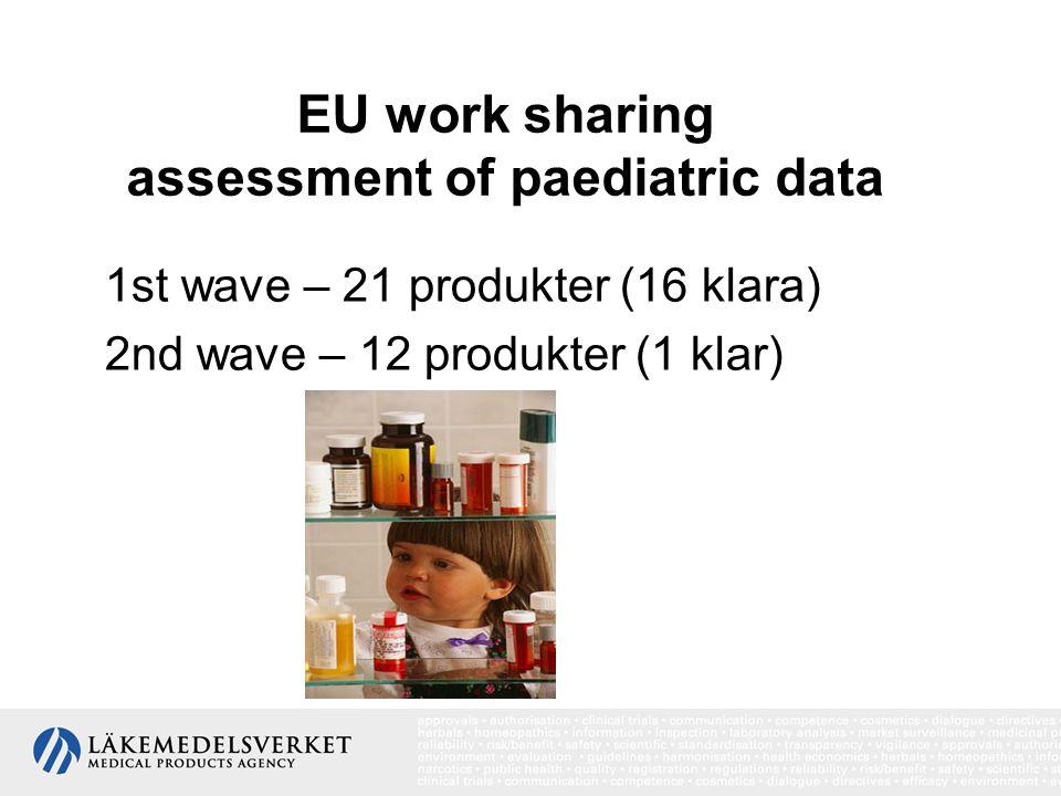 EU work sharing assessment of paediatric data 1st wave – 21 produkter (16 klara) 2nd wave – 12 produkter (1 klar)