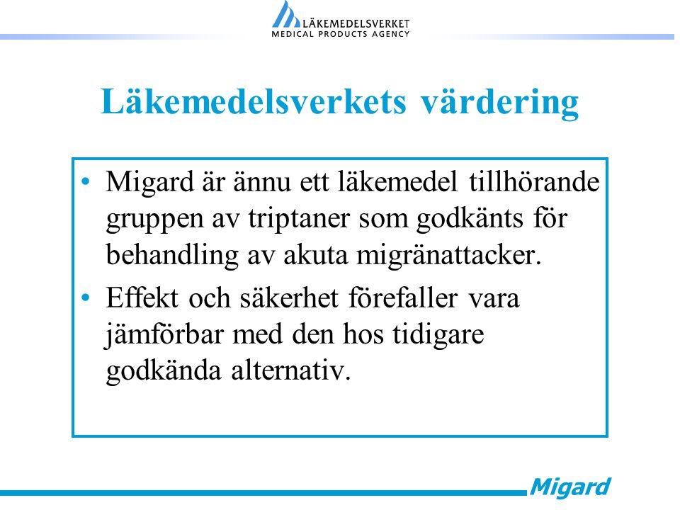 Migard Läkemedelsverkets värdering Migard är ännu ett läkemedel tillhörande gruppen av triptaner som godkänts för behandling av akuta migränattacker.
