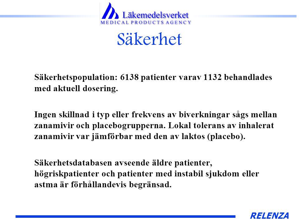 RELENZA Säkerhet Säkerhetspopulation: 6138 patienter varav 1132 behandlades med aktuell dosering.