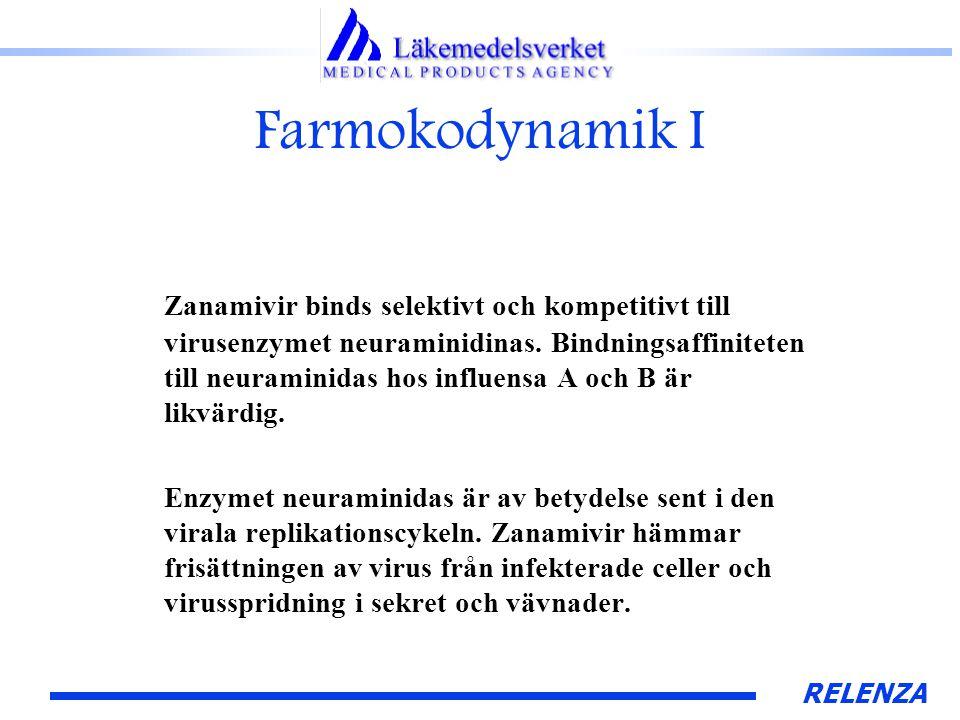 RELENZA Farmokodynamik I Zanamivir binds selektivt och kompetitivt till virusenzymet neuraminidinas.