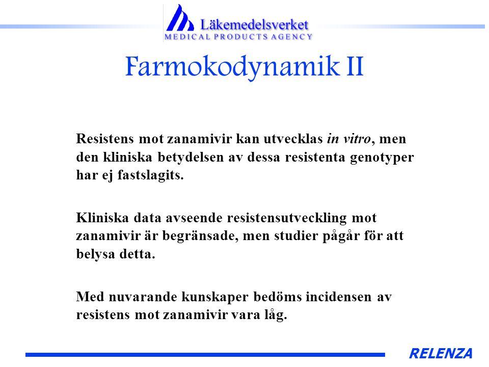RELENZA Farmokodynamik II Resistens mot zanamivir kan utvecklas in vitro, men den kliniska betydelsen av dessa resistenta genotyper har ej fastslagits.