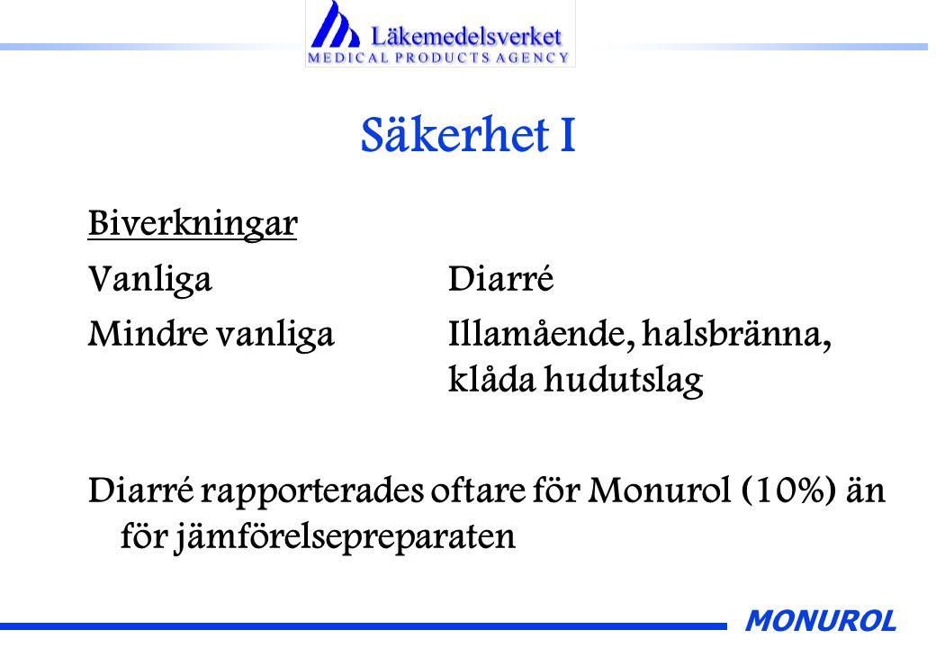 MONUROL Säkerhet I Biverkningar VanligaDiarré Mindre vanligaIllamående, halsbränna, klåda hudutslag Diarré rapporterades oftare för Monurol (10%) än f
