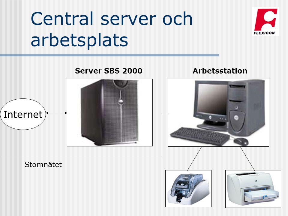 Central server och arbetsplats Server SBS 2000Arbetsstation Internet Stomnätet