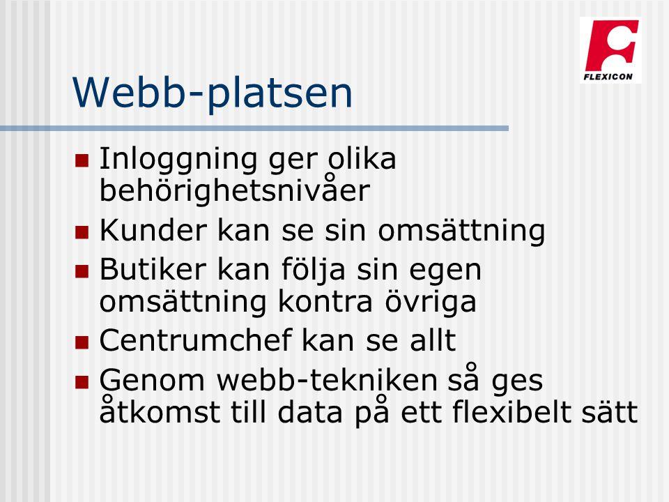 Webb-platsen Inloggning ger olika behörighetsnivåer Kunder kan se sin omsättning Butiker kan följa sin egen omsättning kontra övriga Centrumchef kan s