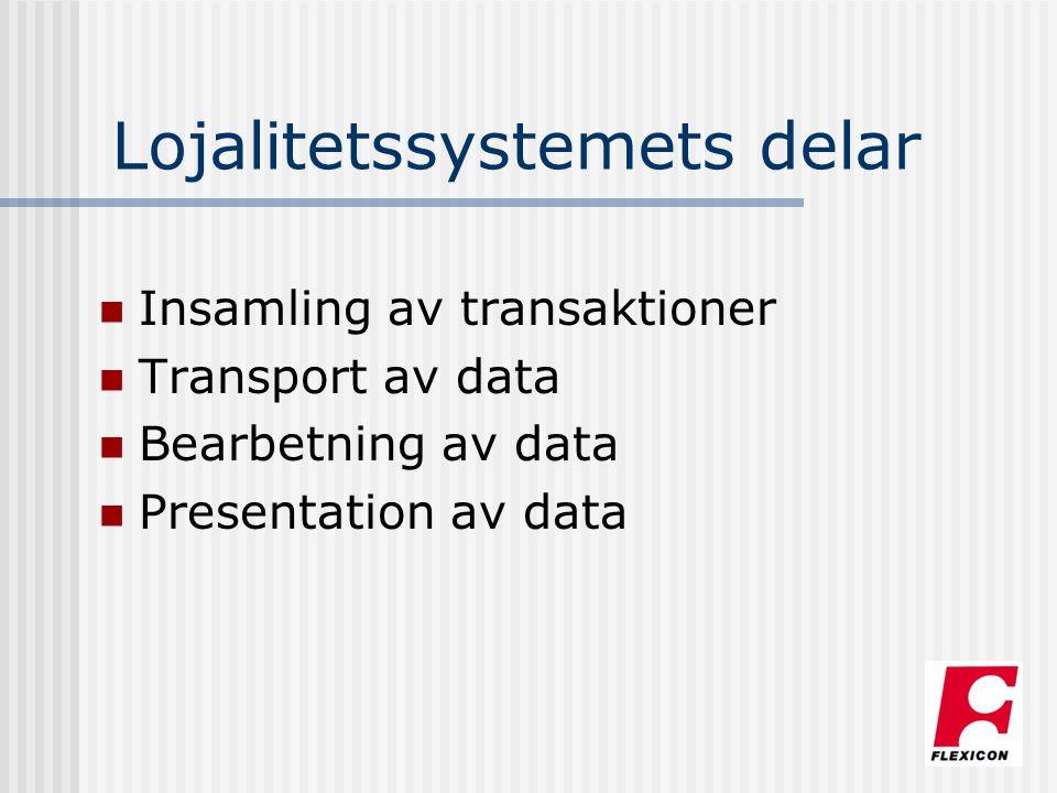 Lojalitetssystemets delar Insamling av transaktioner Transport av data Bearbetning av data Presentation av data