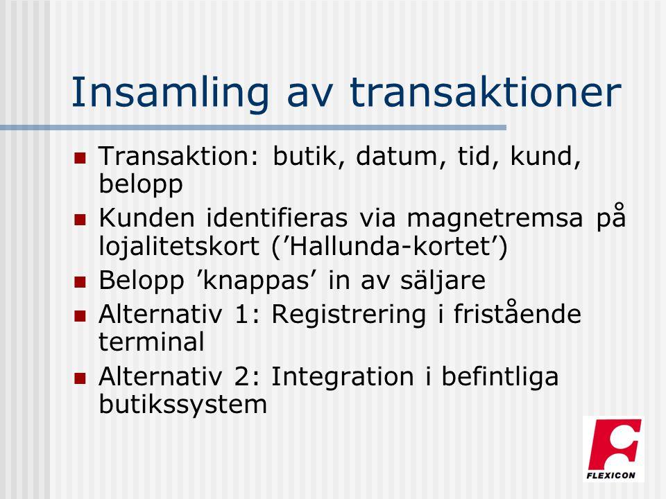 Insamling av transaktioner Transaktion: butik, datum, tid, kund, belopp Kunden identifieras via magnetremsa på lojalitetskort ('Hallunda-kortet') Belo
