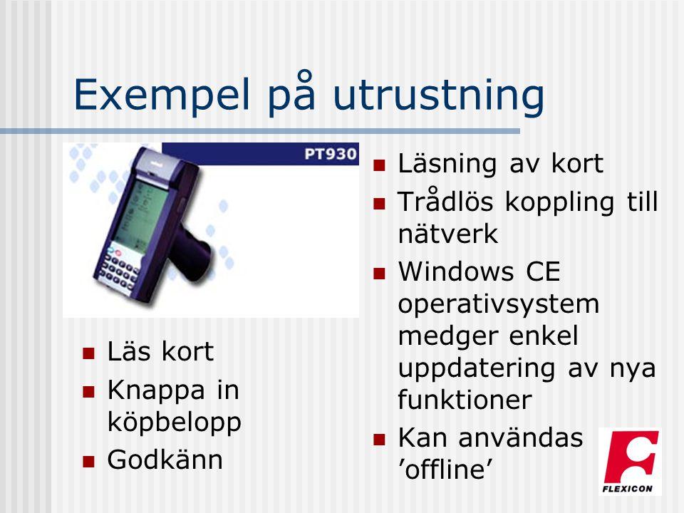 Exempel på utrustning Läsning av kort Trådlös koppling till nätverk Windows CE operativsystem medger enkel uppdatering av nya funktioner Kan användas