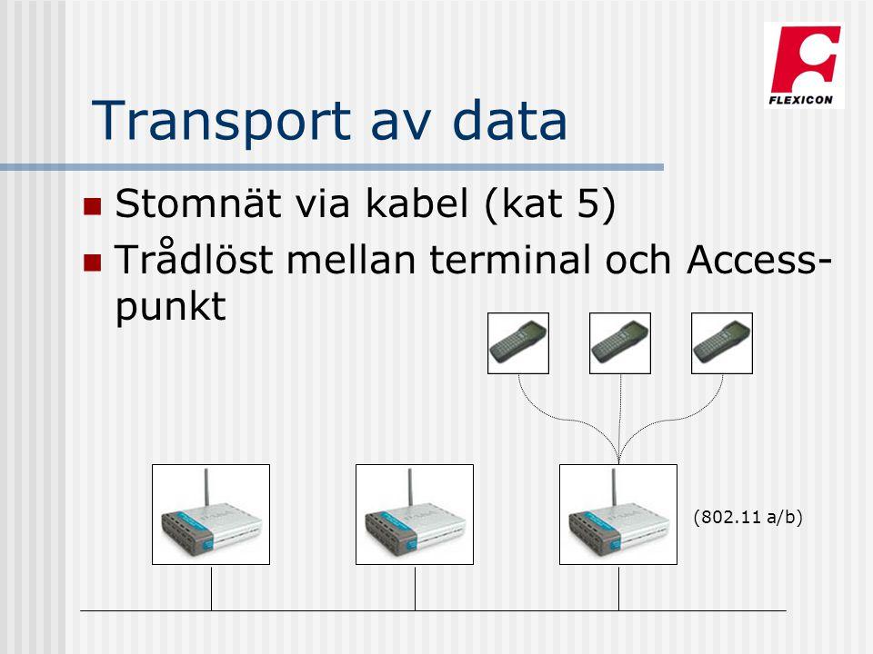 Transport av data Stomnät via kabel (kat 5) Trådlöst mellan terminal och Access- punkt (802.11 a/b)