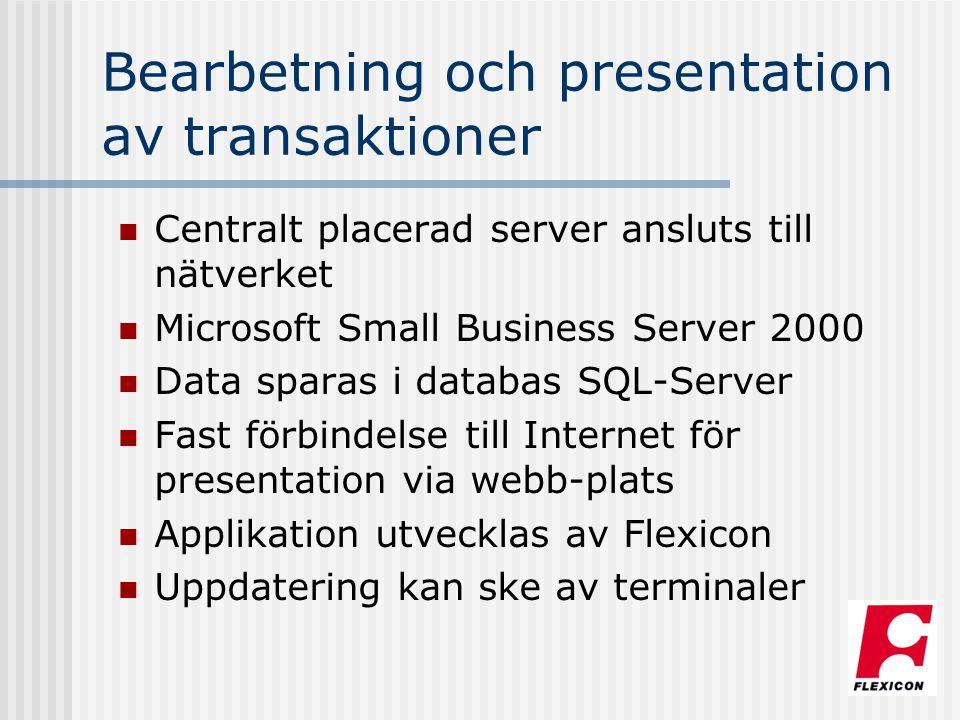 Bearbetning och presentation av transaktioner Centralt placerad server ansluts till nätverket Microsoft Small Business Server 2000 Data sparas i datab