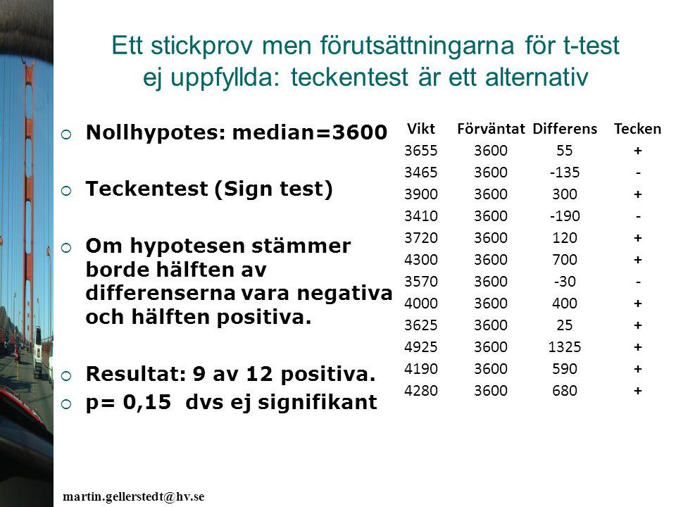 Ett stickprov men förutsättningarna för t-test ej uppfyllda: teckentest är ett alternativ  Nollhypotes: median=3600  Teckentest (Sign test)  Om hyp