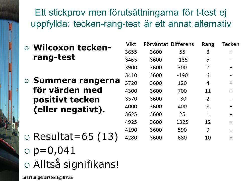 Ett stickprov men förutsättningarna för t-test ej uppfyllda: tecken-rang-test är ett annat alternativ  Wilcoxon tecken- rang-test  Summera rangerna