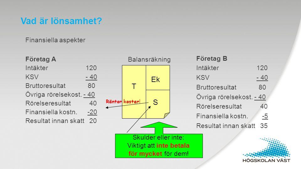 Vad är lönsamhet.Företag A Intäkter120 KSV- 40 Bruttoresultat 80 Övriga rörelsekost.