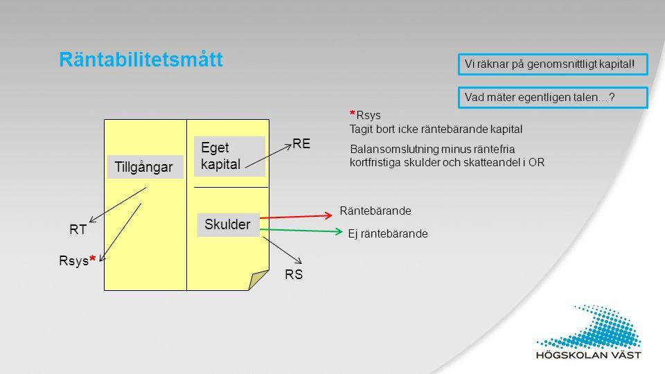 Finansiell hävstångseffekt Samband mellan lönsamhet och kapitalstruktur R E = + ( R T - ) x Svåra att påverka på kort sikt RTRT RSRS S/E rörelserisk finansiell risk