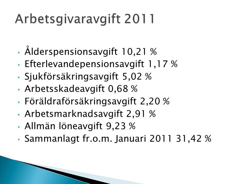 Ålderspensionsavgift 10,21 % Efterlevandepensionsavgift 1,17 % Sjukförsäkringsavgift 5,02 % Arbetsskadeavgift 0,68 % Föräldraförsäkringsavgift 2,20 %