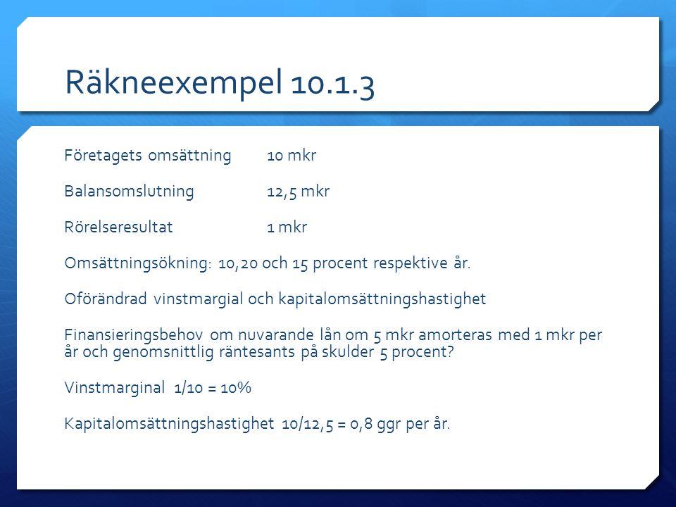 Räkneexempel 10.1.3 Företagets omsättning 10 mkr Balansomslutning 12,5 mkr Rörelseresultat1 mkr Omsättningsökning: 10,20 och 15 procent respektive år.