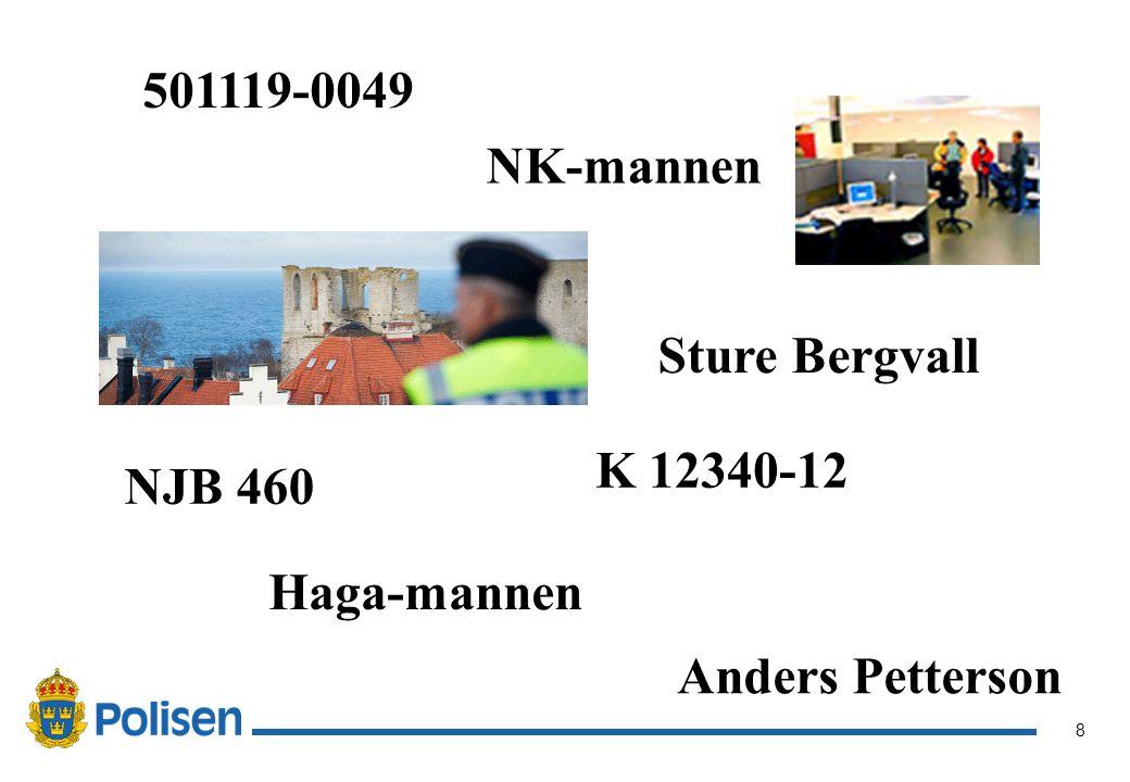 8 NJB 460 K 12340-12 NK-mannen Anders Petterson Haga-mannen 501119-0049 Sture Bergvall