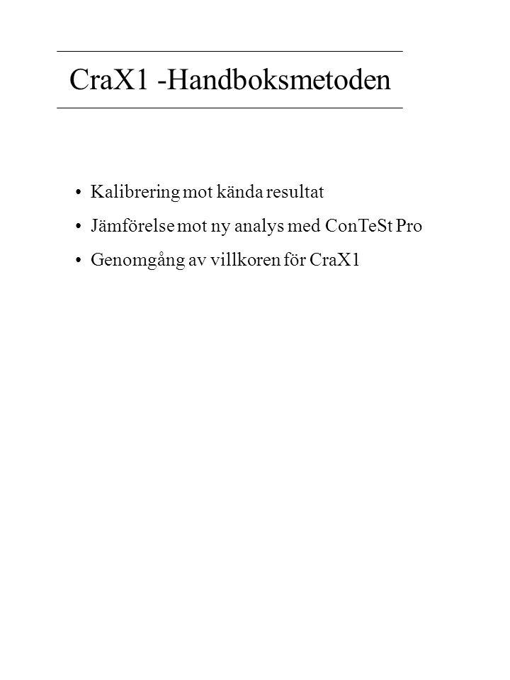 CraX1 -Handboksmetoden Kalibrering mot kända resultat Jämförelse mot ny analys med ConTeSt Pro Genomgång av villkoren för CraX1