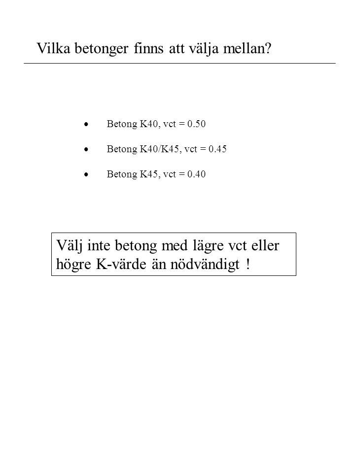 Vilka betonger finns att välja mellan?  Betong K40, vct = 0.50  Betong K40/K45, vct = 0.45  Betong K45, vct = 0.40 Välj inte betong med lägre vct e