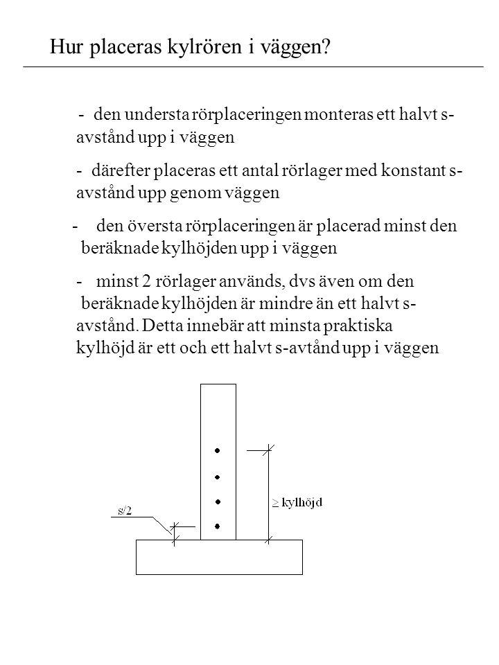 Hur placeras kylrören i väggen? - den understa rörplaceringen monteras ett halvt s- avstånd upp i väggen - därefter placeras ett antal rörlager med ko