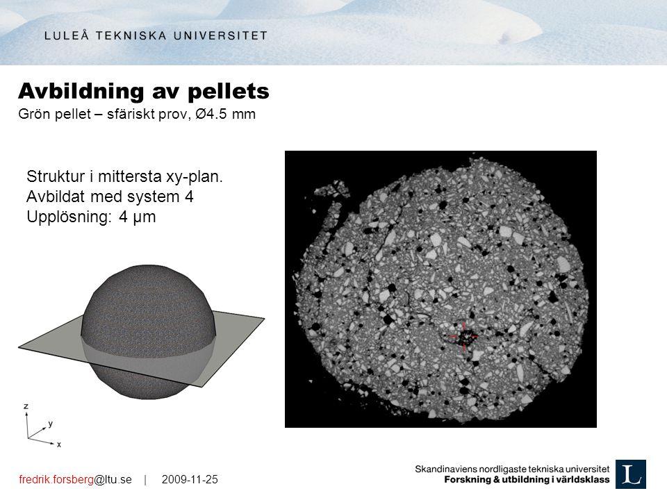 fredrik.forsberg@ltu.se | 2009-11-25 Struktur i mittersta xy-plan. Avbildat med system 4 Upplösning: 4 µm Grön pellet – sfäriskt prov, Ø4.5 mm Avbildn