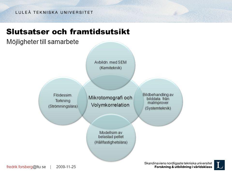 fredrik.forsberg@ltu.se | 2009-11-25 Möjligheter till samarbete Mikrotomografi och Volymkorrelation Avbildn. med SEM (Kemiteknik) Bildbehandling av bi