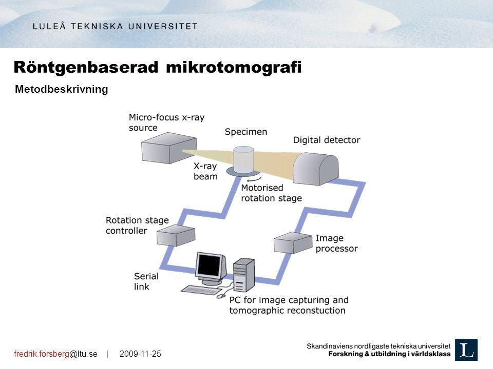 fredrik.forsberg@ltu.se | 2009-11-25 Metodbeskrivning Röntgenbaserad mikrotomografi