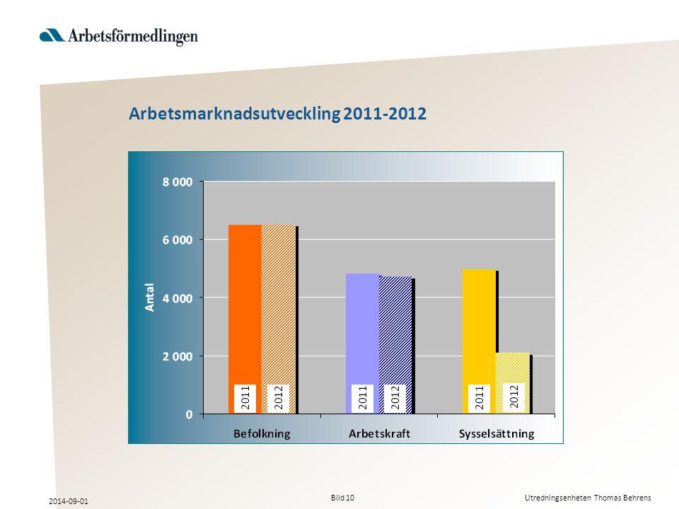 Arbetsmarknadsutveckling 2011-2012 Bild 10Utredningsenheten Thomas Behrens 2014-09-01