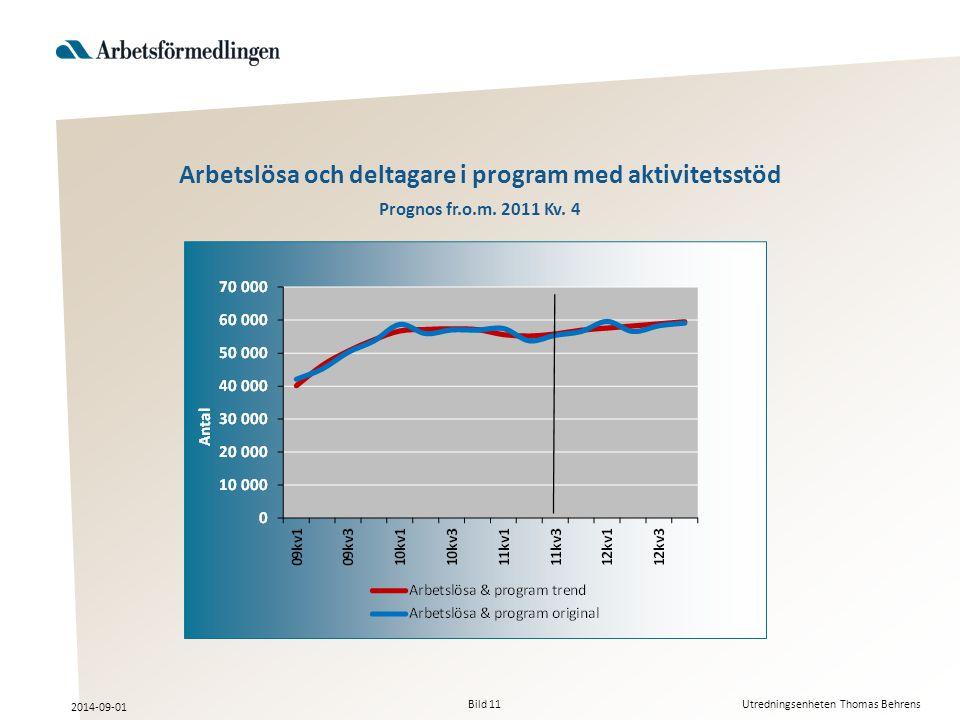Arbetslösa och deltagare i program med aktivitetsstöd Prognos fr.o.m.