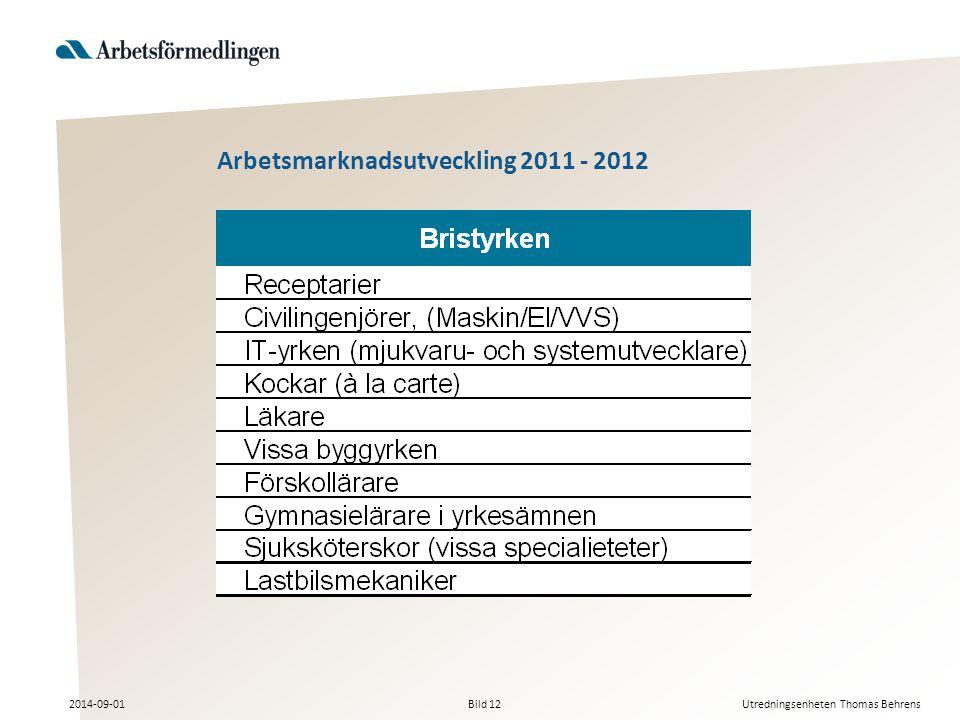 Arbetsmarknadsutveckling 2011 - 2012 Bild 12Utredningsenheten Thomas Behrens2014-09-01