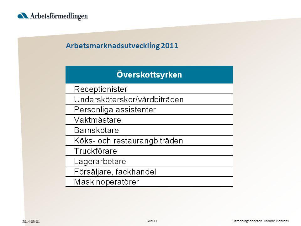 Arbetsmarknadsutveckling 2011 Bild 13Utredningsenheten Thomas Behrens 2014-09-01
