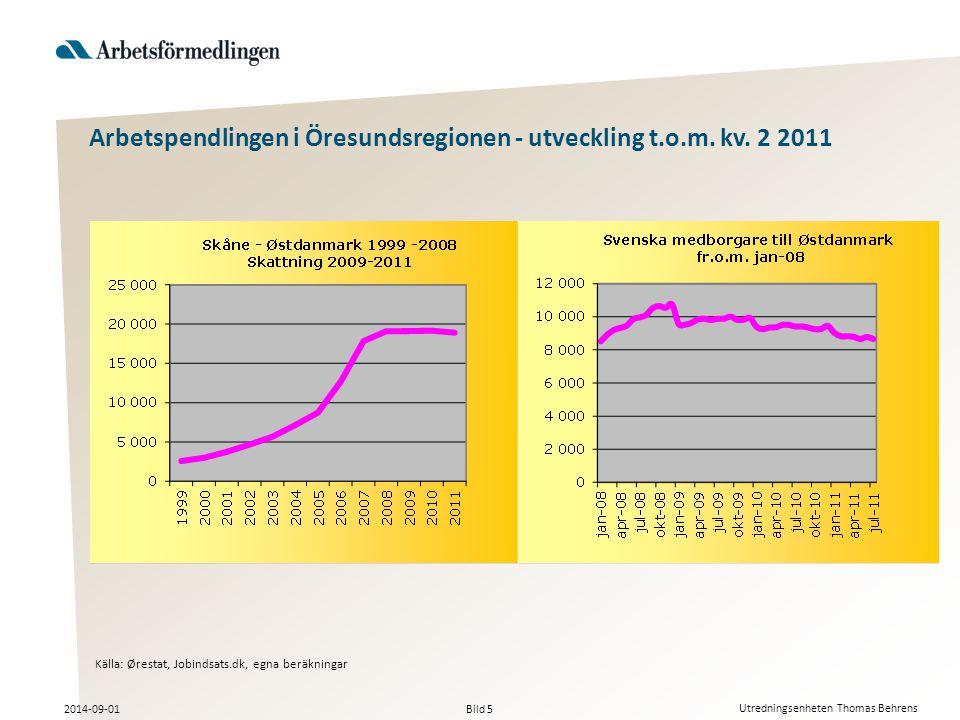 Bild 5 2014-09-01 Utredningsenheten Thomas Behrens Arbetspendlingen i Öresundsregionen - utveckling t.o.m.
