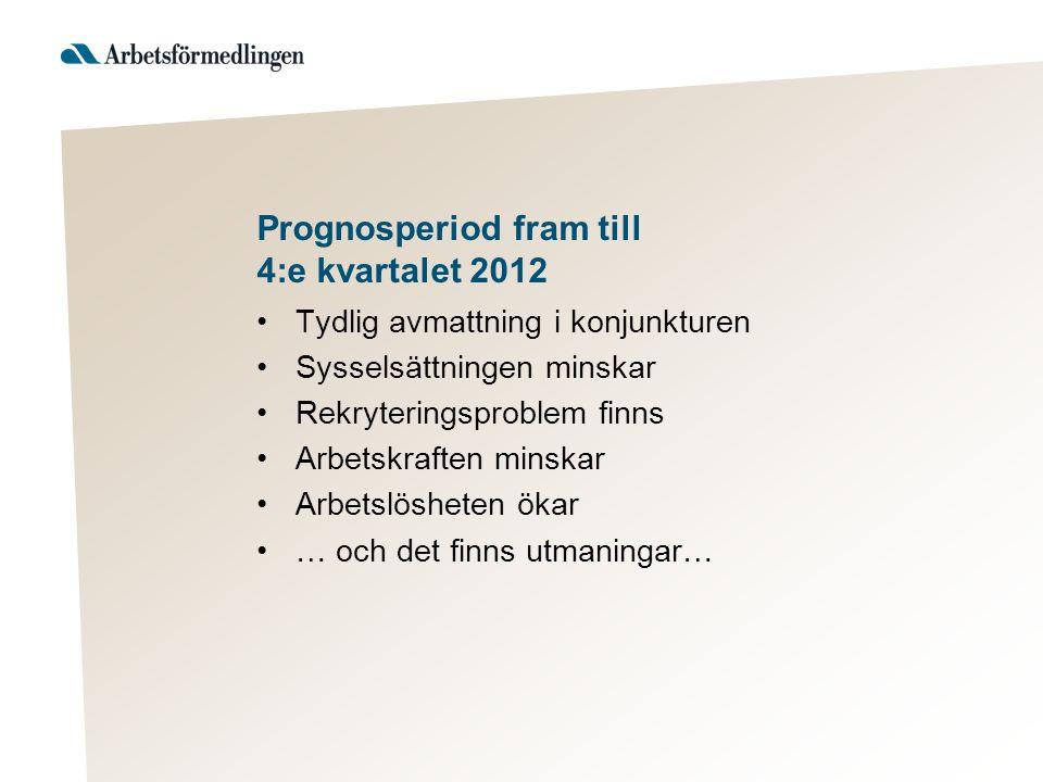 Prognosperiod fram till 4:e kvartalet 2012 Tydlig avmattning i konjunkturen Sysselsättningen minskar Rekryteringsproblem finns Arbetskraften minskar A