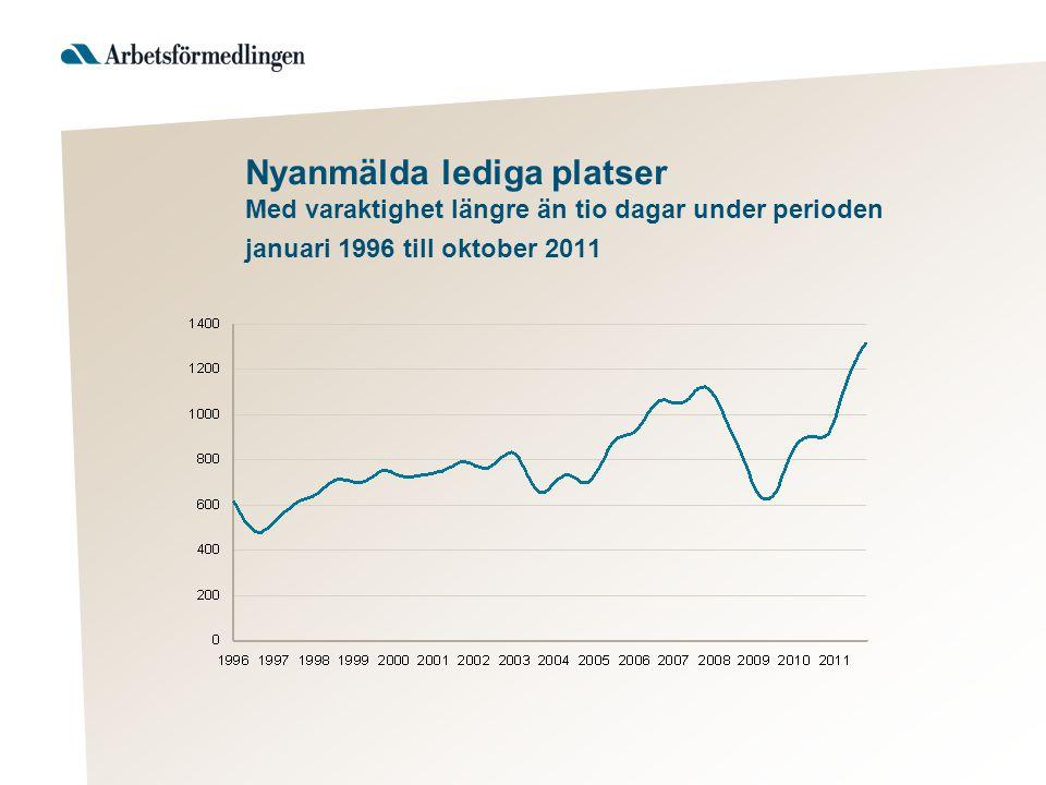 Nyanmälda lediga platser Med varaktighet längre än tio dagar under perioden januari 1996 till oktober 2011